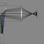 retina_multifocal_cellphoneaddillum_raytrace_1.jpg